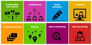 discovering volunteering